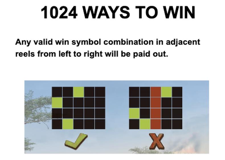 1024 Ways Payline