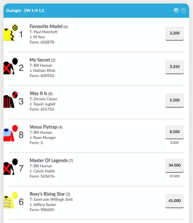 Horse Race card