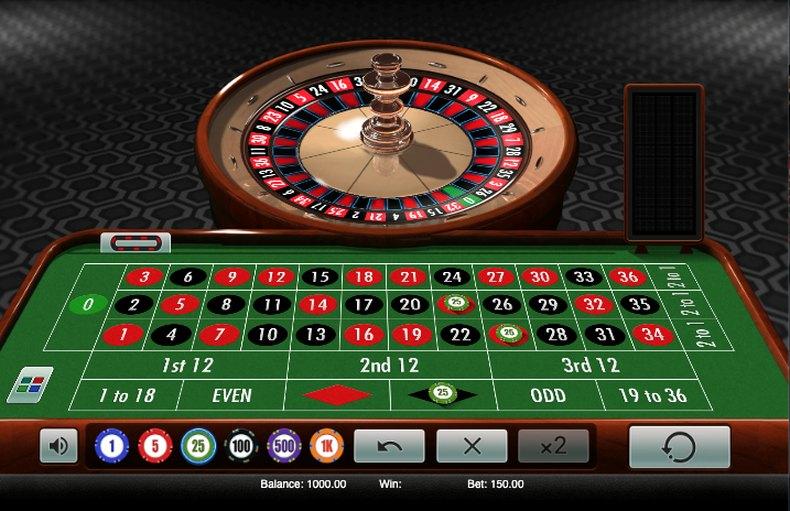 Roulette Place Bets